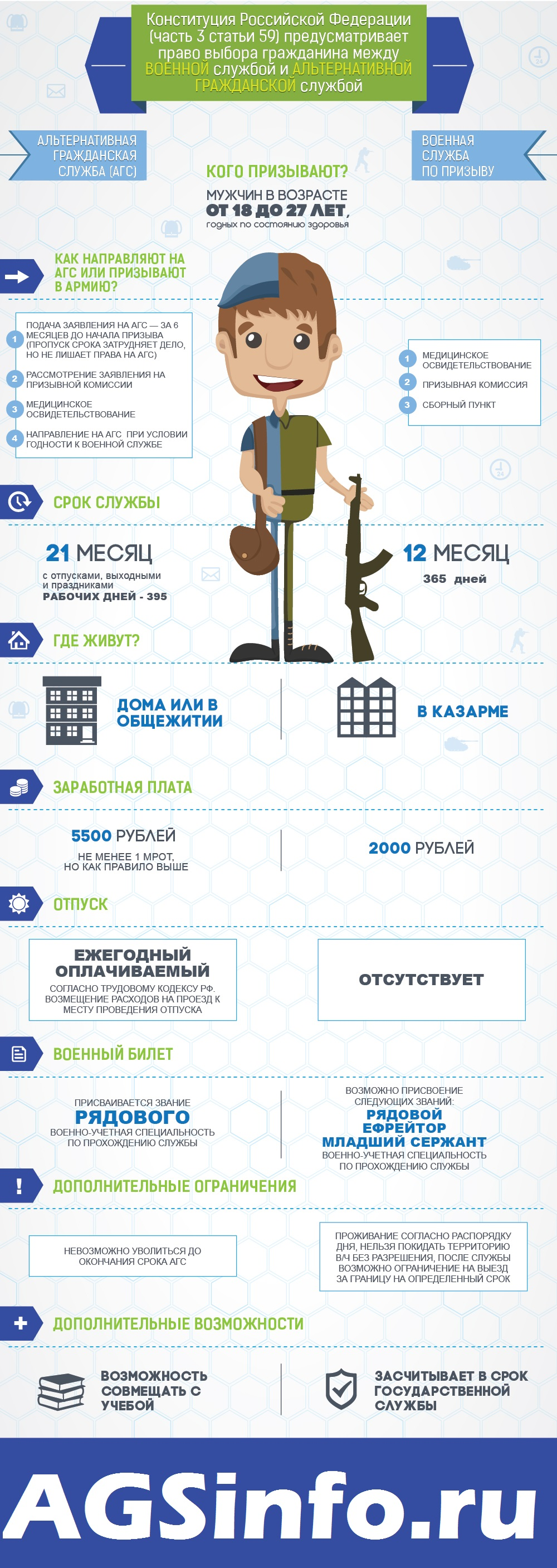 soldiers_infographic-2(1)